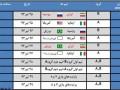 ساعت و تاریخ فینال مسابقات والیبال جهانی+دانلود | سایت خبری-تحلیلی کواره
