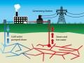 مقاله مطالعه ی آزمایشگاهی تغییر دبی سیال تزریق شده به حوزه ی سنگهای داغ و خشک برای استحصال انرژی زمین گرمایی : تی پی بین